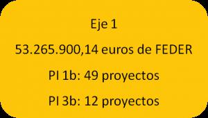 EJE1_poctefaweb
