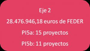 EJE2_poctefaweb